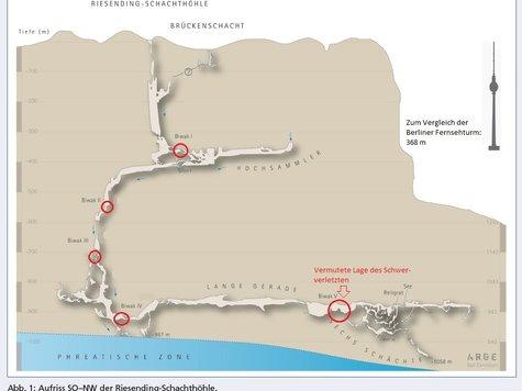 Grotta Baviera